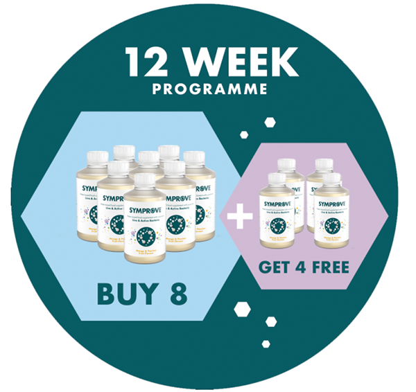SYMPROVE-8-WEEKS-OF-12-WEEK-PROGRAMME